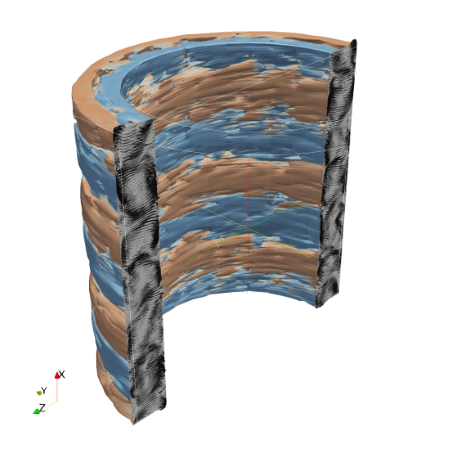Turbulent structures in a Taylor-Couette flow
