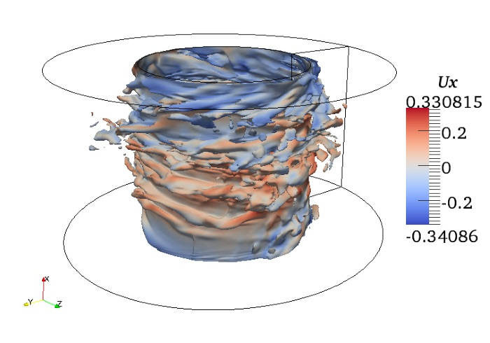 Turbulent structures in Taylor-Couette flow