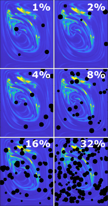 Mixing in Taylor-Couette vortex with particles